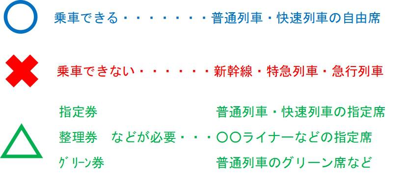 青春18きっぷ乗車できる列車